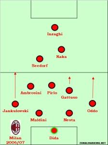 Milan_2007_kaka_inzaghi_maldini_seedorf_pirlo